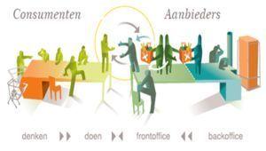 Voedselbalans 2011 over duurzaamheid gepresenteerd