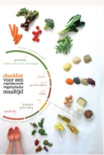 Checklist voor een vegetarische maaltijd